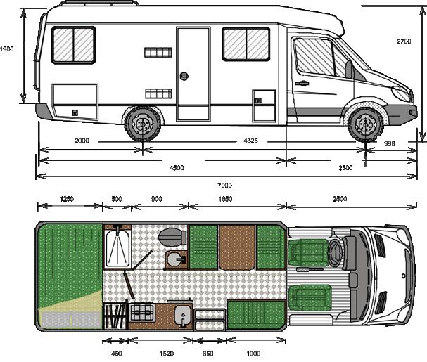 Campers Sprinter 415